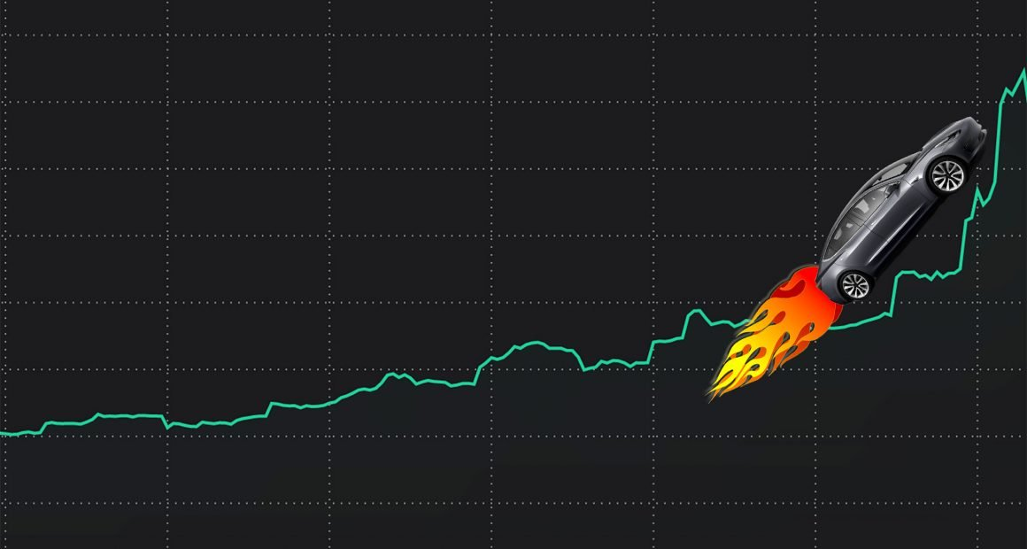Tesla Stock Rocket
