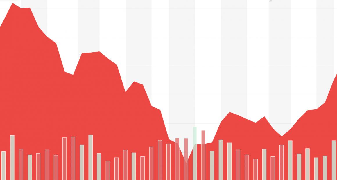 TSLAQ stock ticker